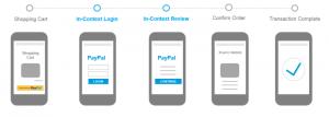 processo pagamento app paypal